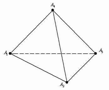 векторная алгебра для чайников