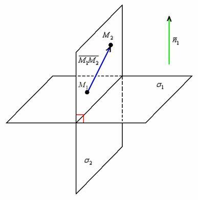 Как построить плоскость перпендикулярную данной?