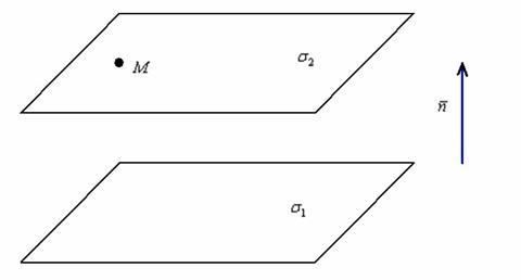 Как построить плоскость параллельную данной?