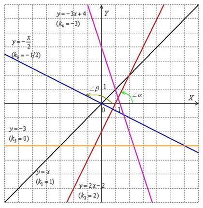 Вычислить предел онлайн калькулятор с подробным решением
