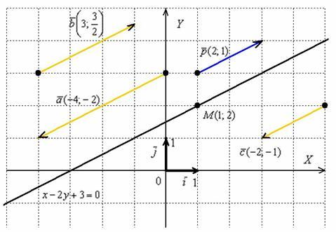 Найти определенный интеграл онлайн калькулятор с подробным решением картинка