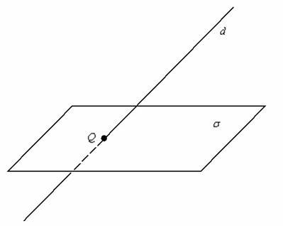 Как найти вектор нормали