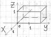 Область интегрирования представляет собой прямоугольный параллелепипед