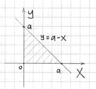 Проекция тетраэдра на плоскость XOY