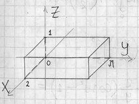 Тело представляет собой прямоугольный параллелепипед, расположенный в 1-м октанте